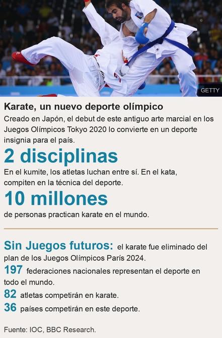Tokio Cuáles Son Los 5 Nuevos Deportes En Los Juegos Olímpicos Y Cuáles Son Los Que Vuelven Otros Deportes Deportes El Universo
